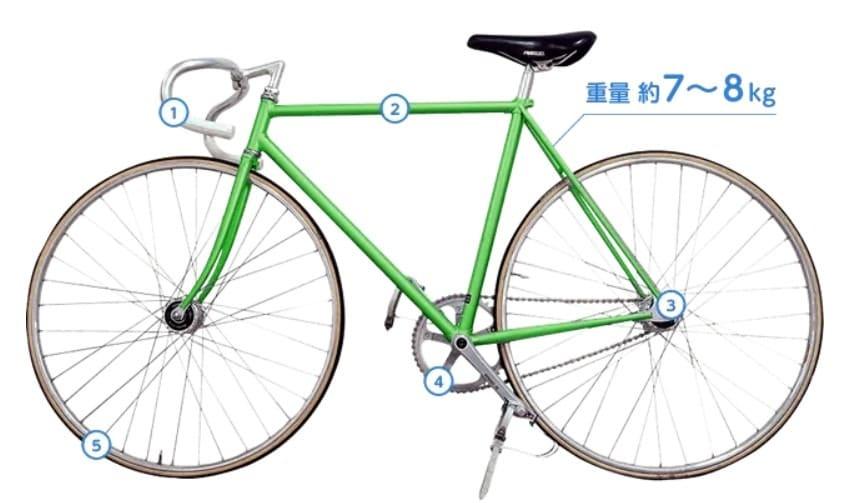 競輪 自転車 特徴