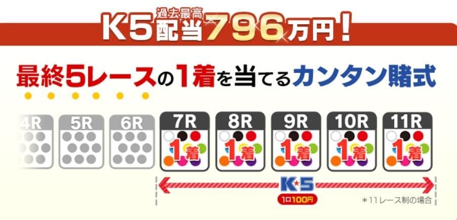 楽天 競輪 K-5