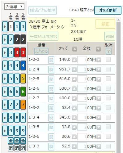 車券の賭け式と買い目の選択