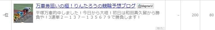 競輪 ブログ 万車券狙いの極み! 人気ブログランキング