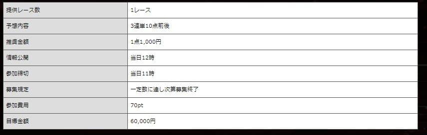 KEIRIN絆(競輪キズナ) 有料情報