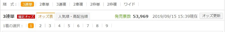 Bank(バンク) 9/15大宮競輪の発売票数