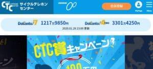車券購入するならCTCサイクルテレホンセンターのキャンペーンでお得に購入しよう!