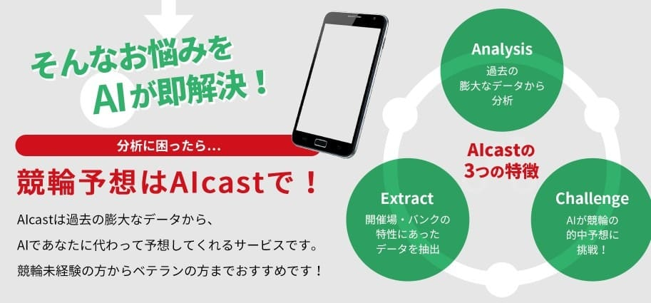 AIcast(アイキャスト)