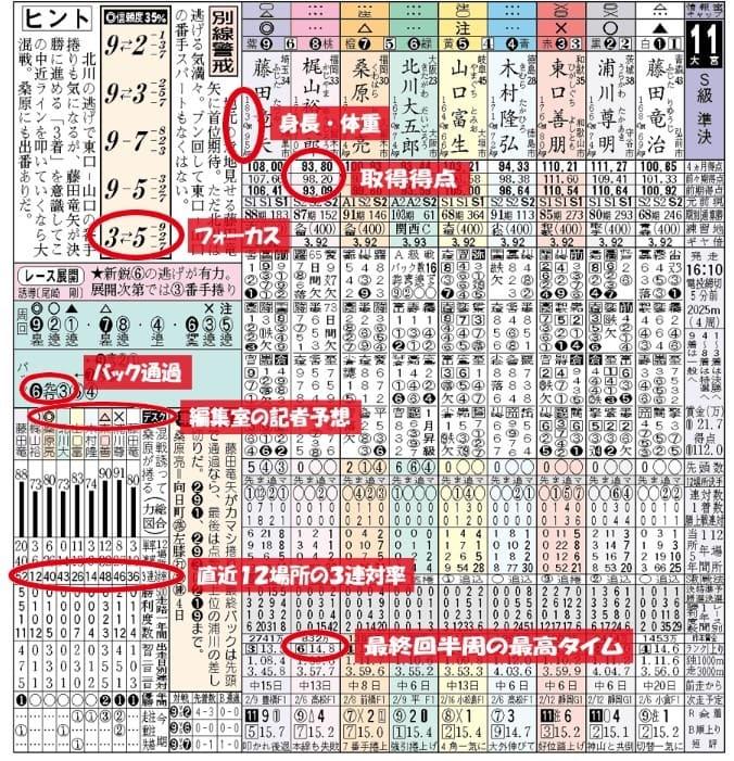 競輪ニュース 青競 紙面