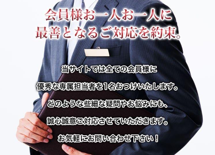 日本競輪投資会のサポート対応が良い