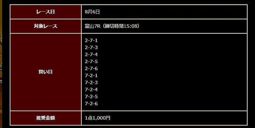 日本競輪投資会の無料予想