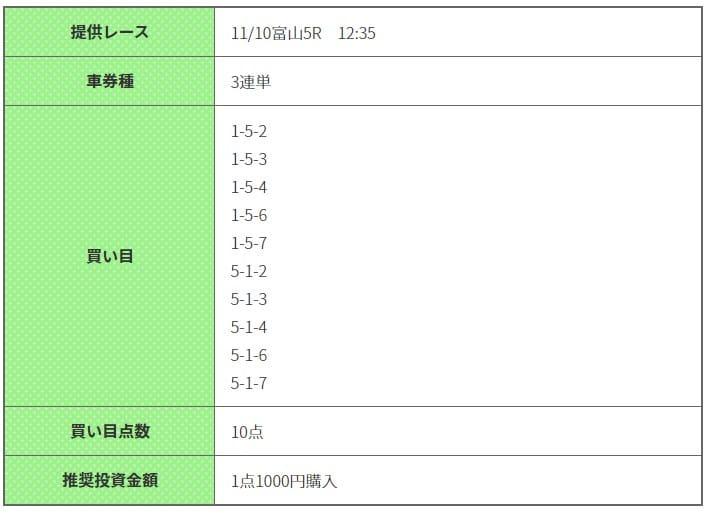 2020年11月10日富山5R