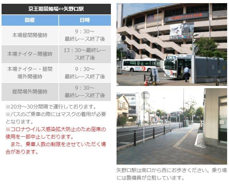 京王閣バス