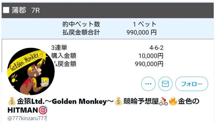 金猿Ltd.〜Golden Monkey〜