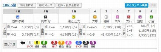 2019年11月13日富山競輪第10R結果