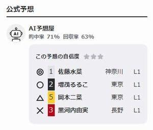 【実例1】2020年12月15日(火)前橋競輪「WINTICKET杯」[初日]第2R