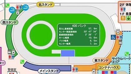 ひろしまピースカップ2020(広島競輪G3)が行われる広島競輪場(チャリロトバンクひろしま)の特徴