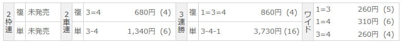 松山5レース