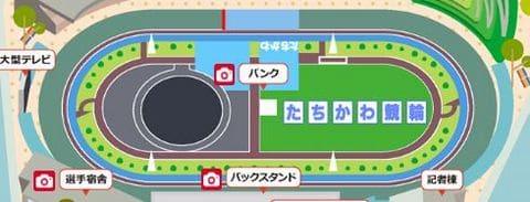鳳凰賞典レース2021(立川競輪G3)が行われる立川競輪場の特徴