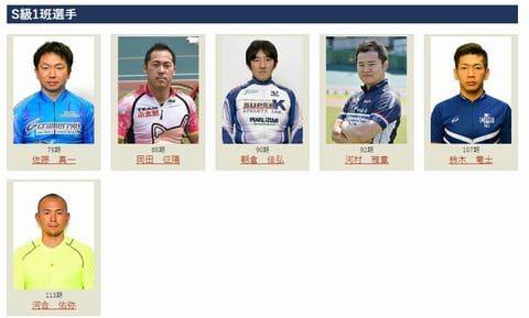 鳳凰賞典レース2021(立川競輪G3)の注目選手/東京支部S級1班
