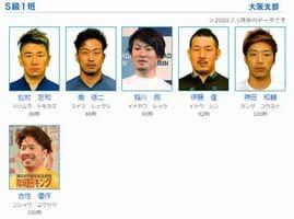 岸和田キング争覇戦in和歌山2021(岸和田競輪G3)の有力選手と注目選手