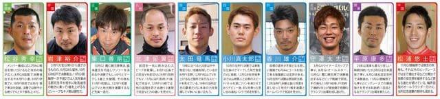 玉藻杯争覇戦2021(高松競輪G3)の出場選手