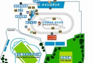 読売新聞社杯全日本選抜競輪2021(川崎競輪G1)の出場選手