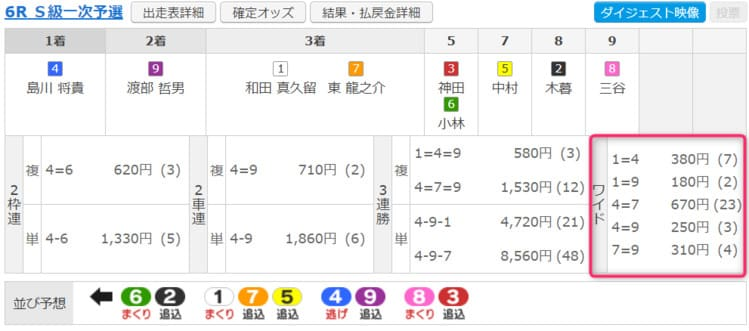 川崎6レース結果