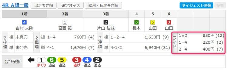 立川4レース 結果