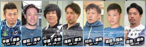 水都大垣杯2021(大垣競輪G3)の予想で重要な選手紹介