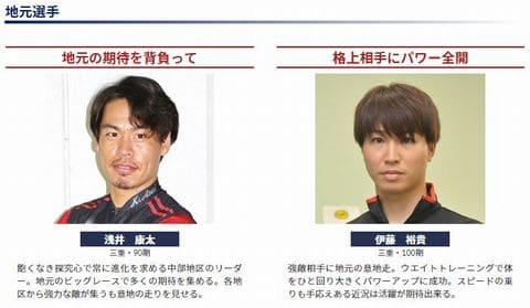 ウィナーズカップ2021(松阪競輪G2)は初日特選からトップ選手たちの戦いが白熱