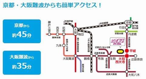施設整備等協賛競輪 秋篠賞2021(奈良競輪G3)のアクセスと新型コロナウイルス対策