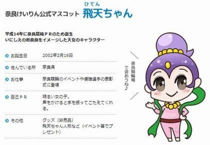 施設整備等協賛競輪 秋篠賞2021(奈良競輪G3)のレース展望