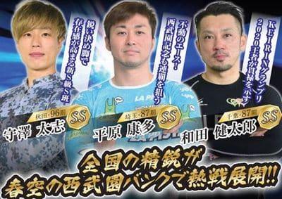 ゴールド・ウイング賞2021(西武園競輪G3)の出場選手