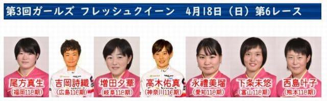 ゴールド・ウイング賞2021(西武園競輪G3)では「第3回ガールズフレッシュクイーン」も開催