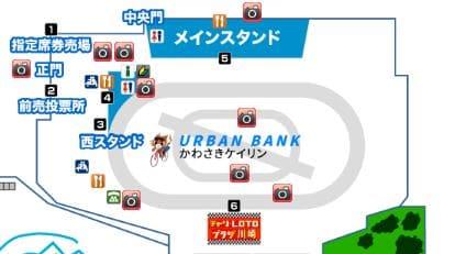 桜花賞・海老澤清杯2021(川崎競輪G3)が行われる川崎競輪場の特徴