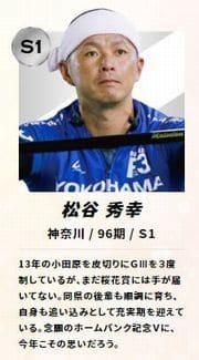 桜花賞・海老澤清杯2021(川崎競輪G3)では松谷秀幸が悲願のホームバンク記念Vを目指す