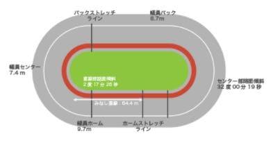 大楠賞争奪戦2021(武雄競輪G3)が行われる武雄競輪場の特徴