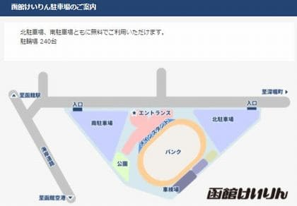 函館競輪場への自動車でのアクセス