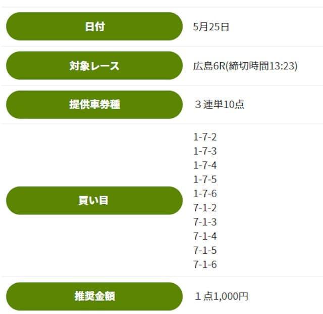 広島6レース